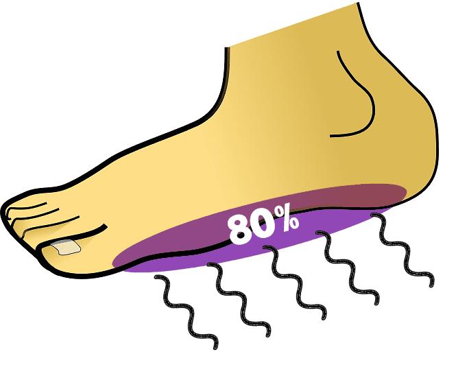 footvibration