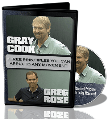 Gray Cook & Greg Rose: Three Principles of Movement