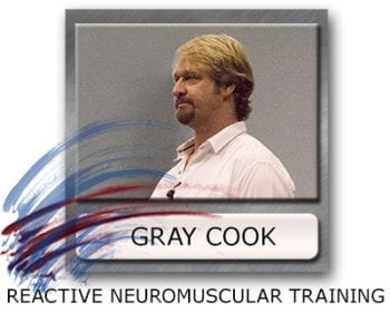 RNT - Reactive Neuromuscular Training - Corrective Exercise With Bands